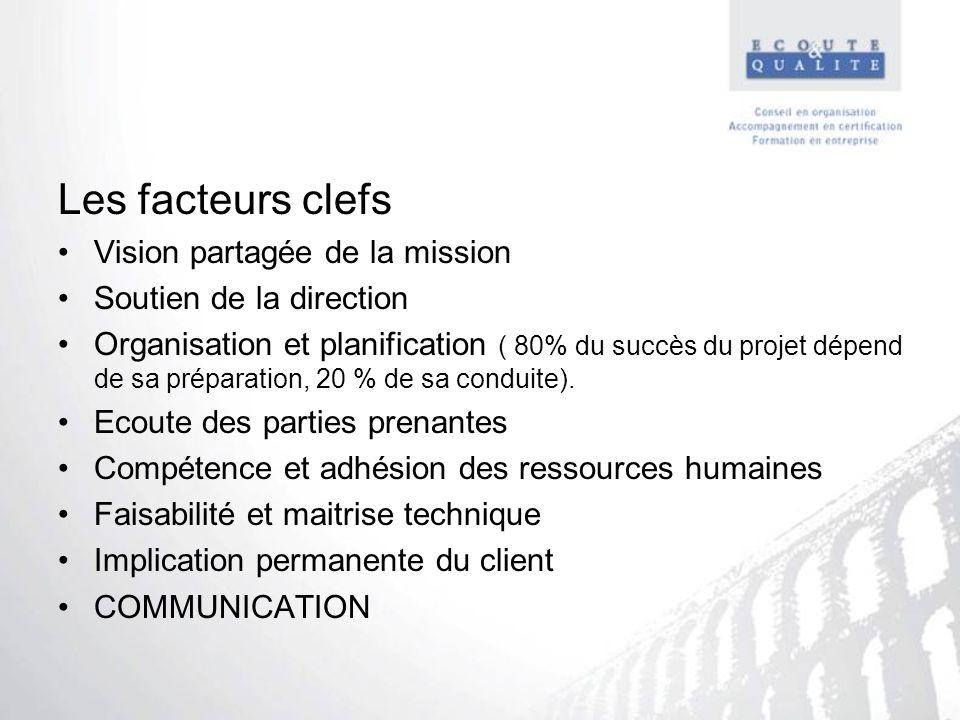 Les facteurs clefs Vision partagée de la mission