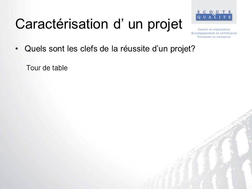 Caractérisation d' un projet
