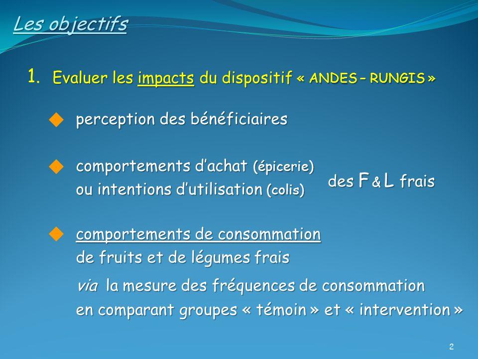 Les objectifs 1. Evaluer les impacts du dispositif « ANDES – RUNGIS »