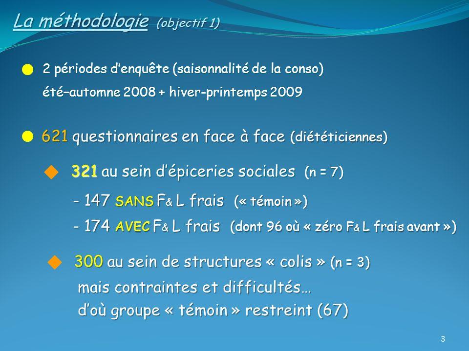 La méthodologie (objectif 1)