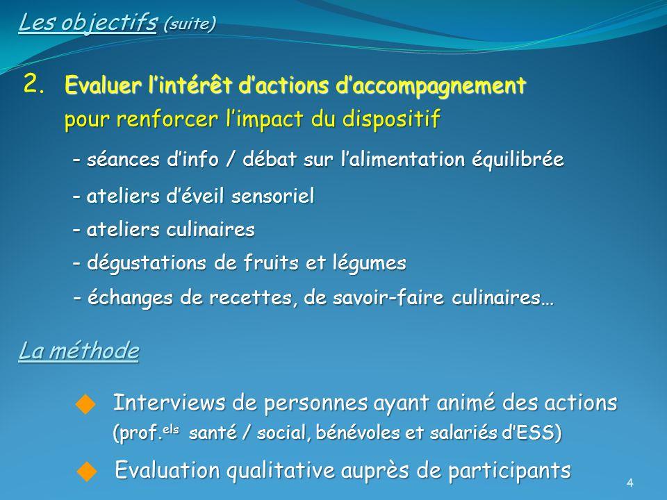 2. Les objectifs (suite) Evaluer l'intérêt d'actions d'accompagnement