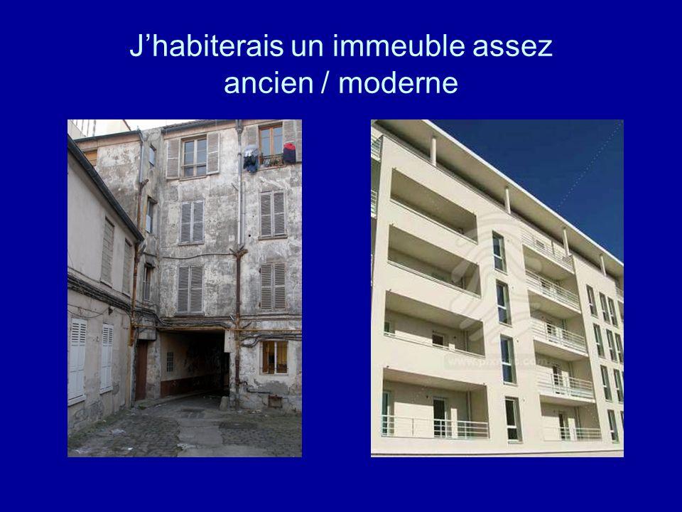 J'habiterais un immeuble assez ancien / moderne
