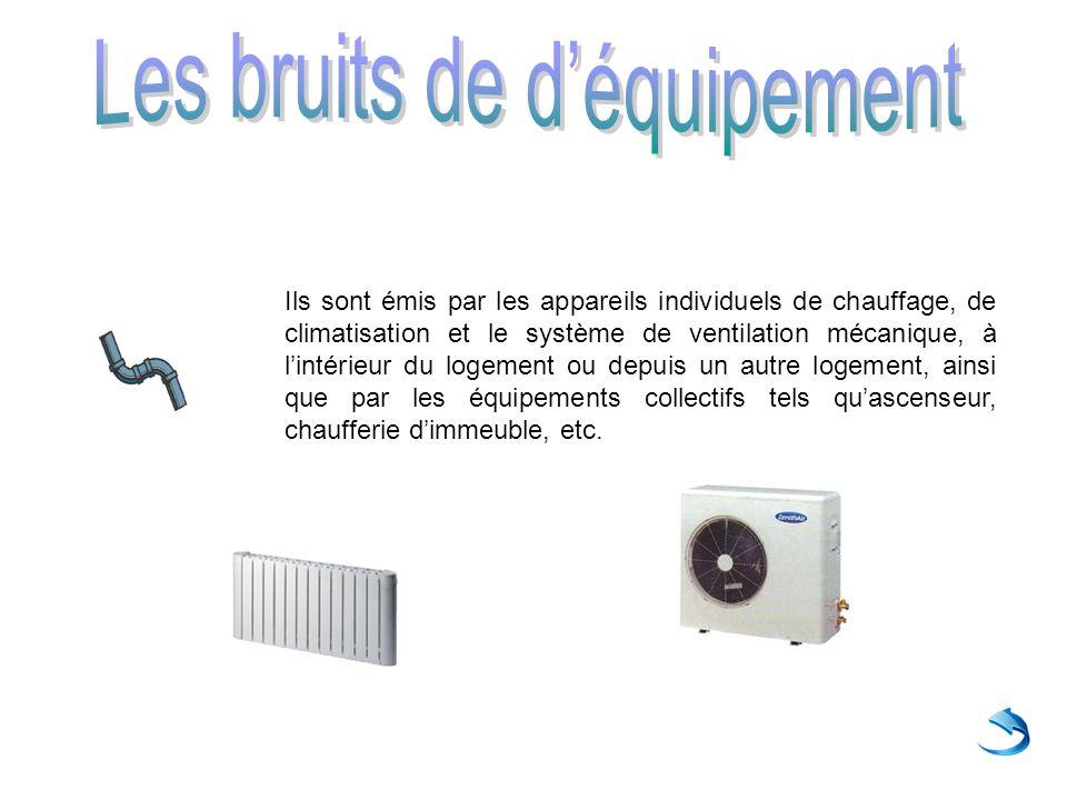 Les bruits de d'équipement