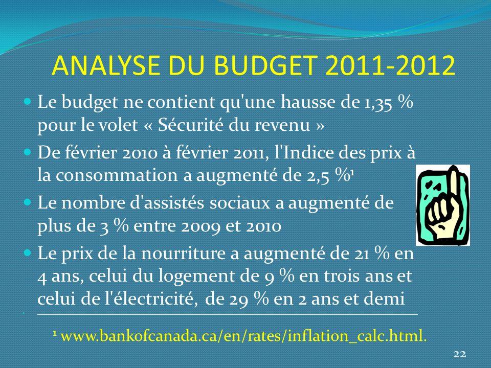 ANALYSE DU BUDGET 2011-2012 Le budget ne contient qu une hausse de 1,35 % pour le volet « Sécurité du revenu »