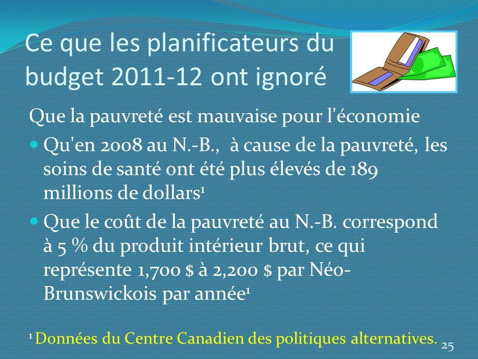 Ce que les planificateurs du budget 2011-12 ont ignoré