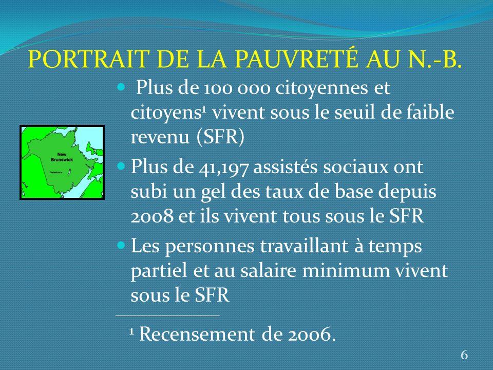 PORTRAIT DE LA PAUVRETÉ AU N.-B.