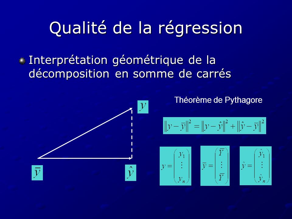 Qualité de la régression