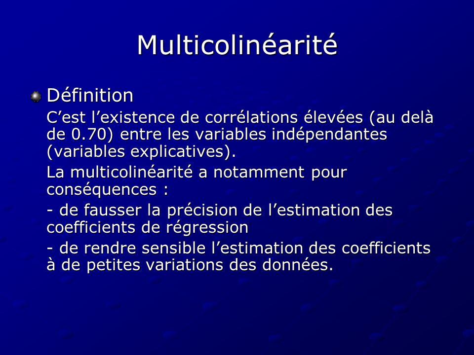 Multicolinéarité Définition