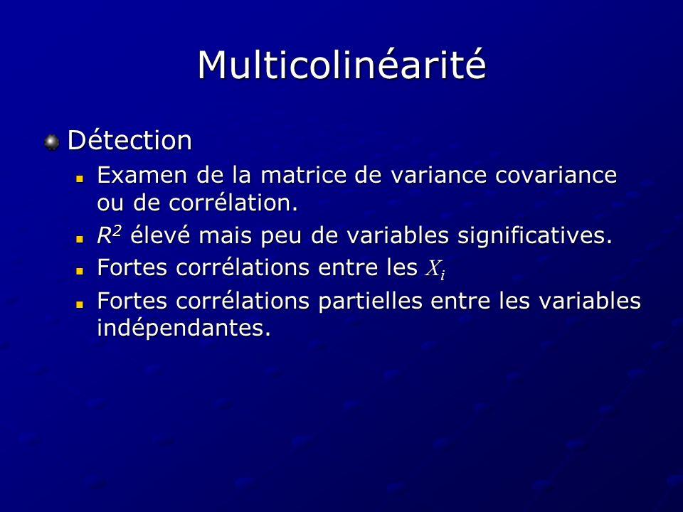 Multicolinéarité Détection