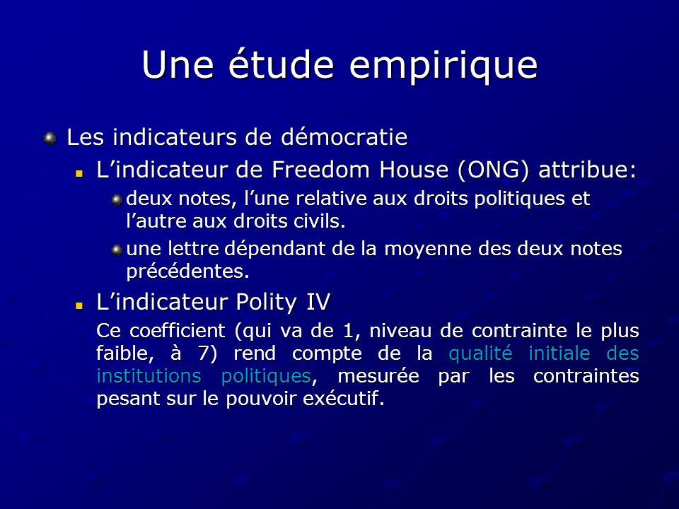 Une étude empirique Les indicateurs de démocratie