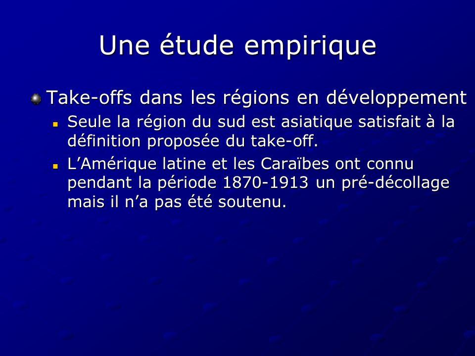 Une étude empirique Take-offs dans les régions en développement