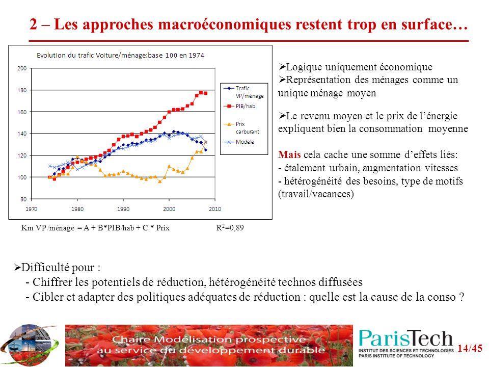 2 – Les approches macroéconomiques restent trop en surface…