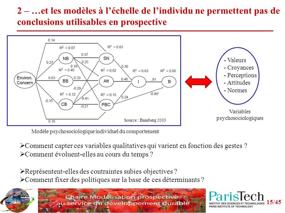 2 – …et les modèles à l'échelle de l'individu ne permettent pas de conclusions utilisables en prospective