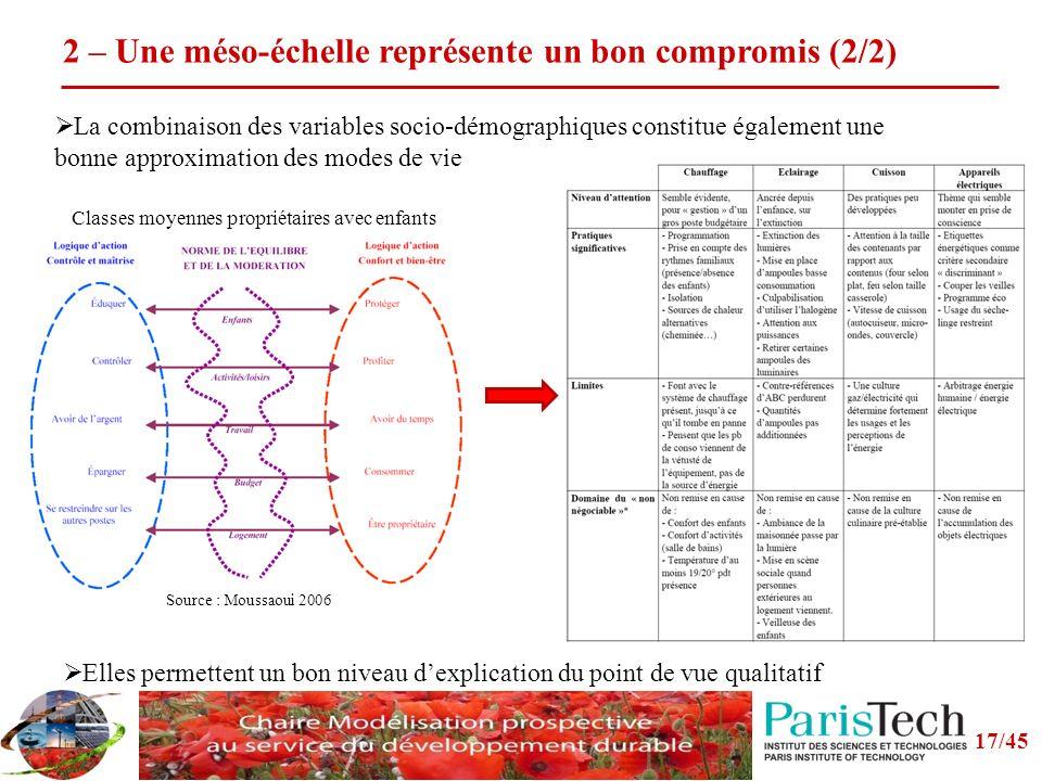 2 – Une méso-échelle représente un bon compromis (2/2)