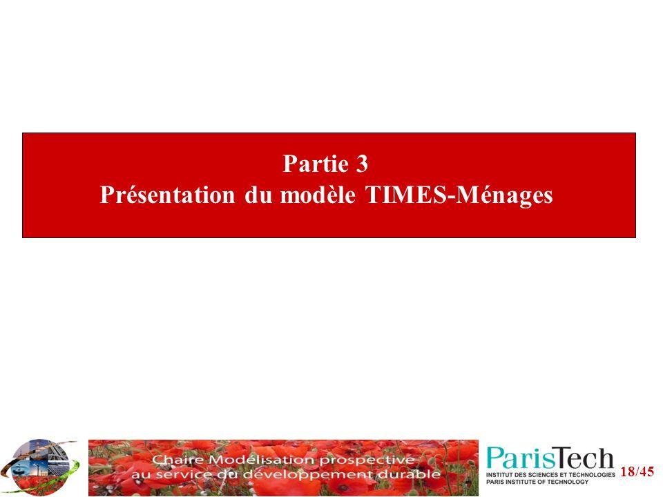 Partie 3 Présentation du modèle TIMES-Ménages