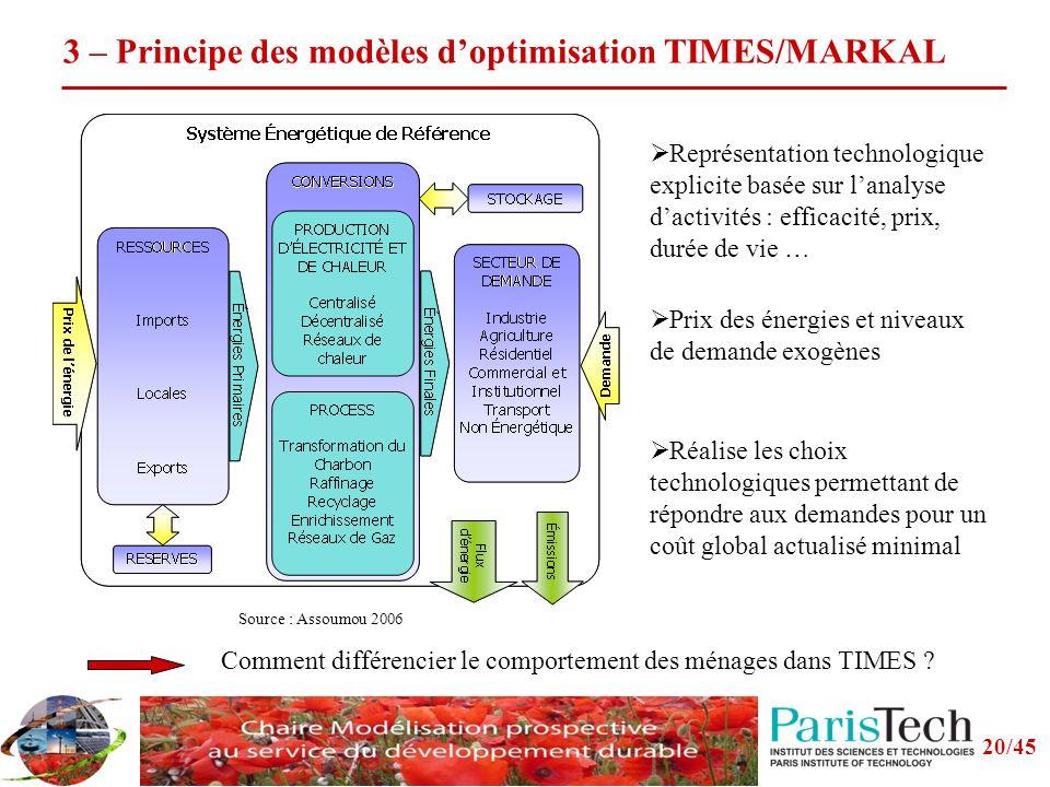 3 – Principe des modèles d'optimisation TIMES/MARKAL