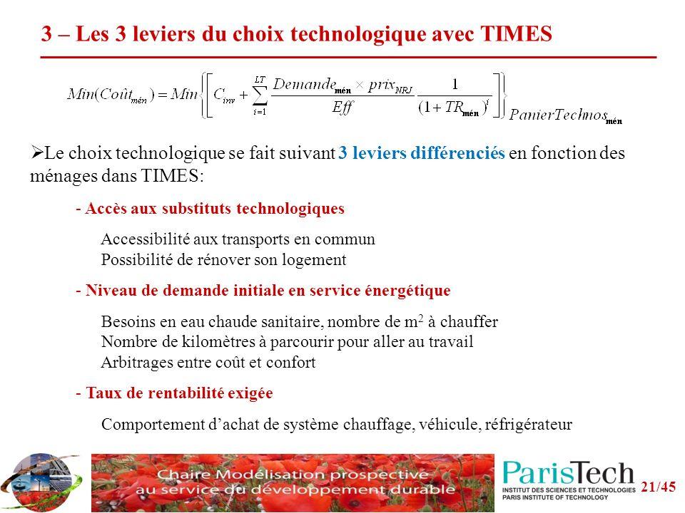 3 – Les 3 leviers du choix technologique avec TIMES