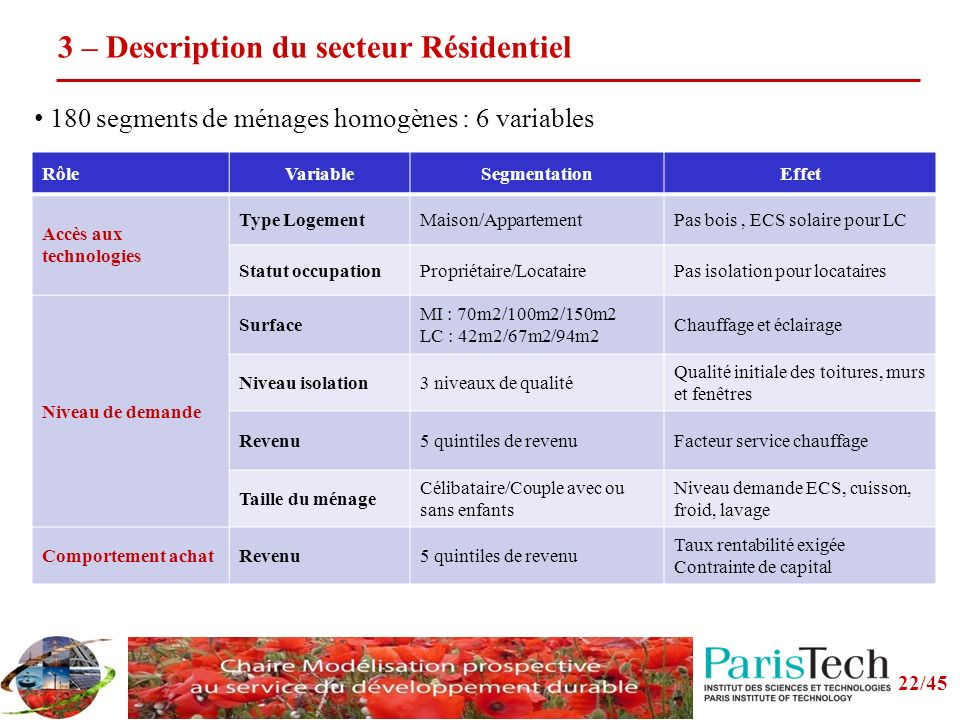 3 – Description du secteur Résidentiel