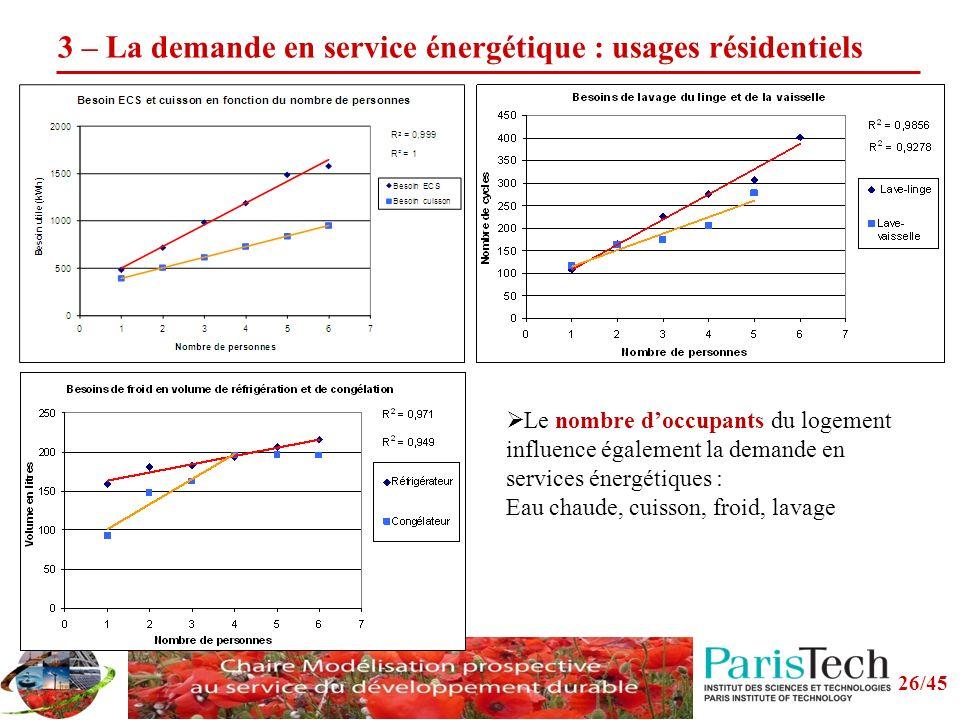 3 – La demande en service énergétique : usages résidentiels