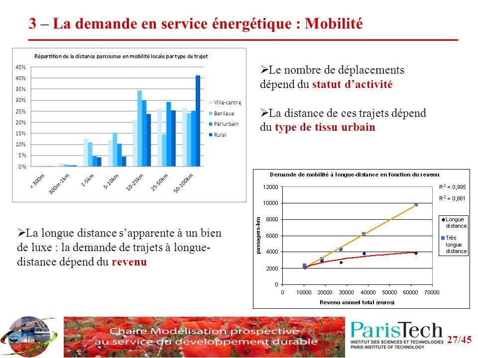 3 – La demande en service énergétique : Mobilité