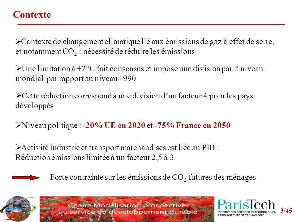 Contexte Contexte de changement climatique lié aux émissions de gaz à effet de serre, et notamment CO2 : nécessité de réduire les émissions.