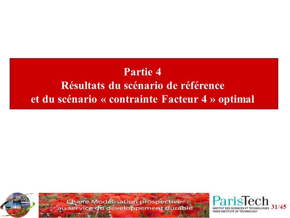 Partie 4 Résultats du scénario de référence et du scénario « contrainte Facteur 4 » optimal