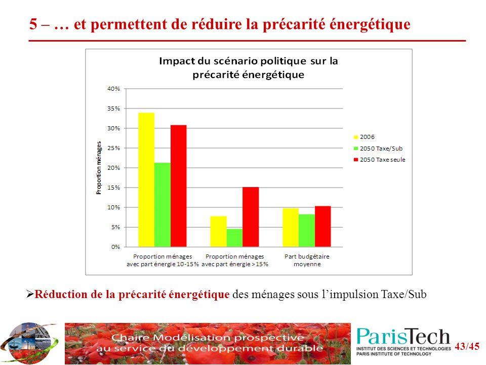 5 – … et permettent de réduire la précarité énergétique
