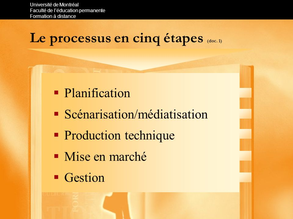 Le processus en cinq étapes (doc. 1)