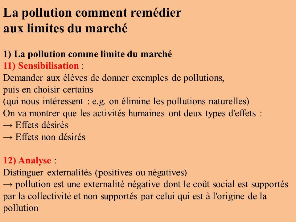 La pollution comment remédier aux limites du marché