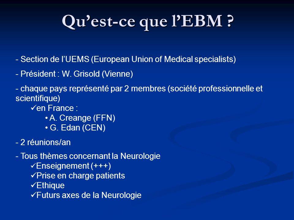 Qu'est-ce que l'EBM Section de l'UEMS (European Union of Medical specialists) Président : W. Grisold (Vienne)