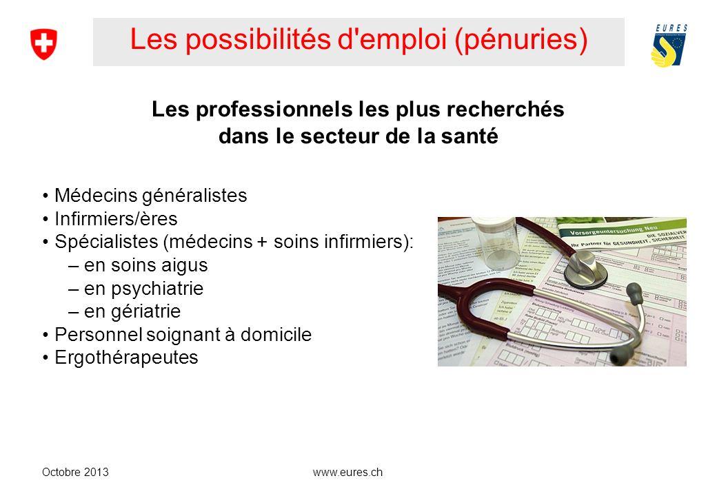 Les possibilités d emploi (pénuries)