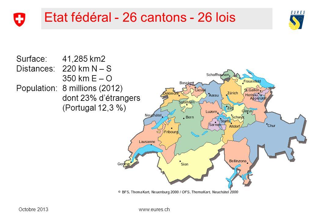 La Suisse Octobre 2013