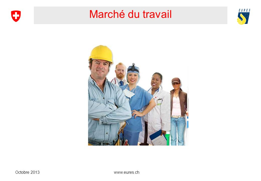 Caractéristiques du marché du travail