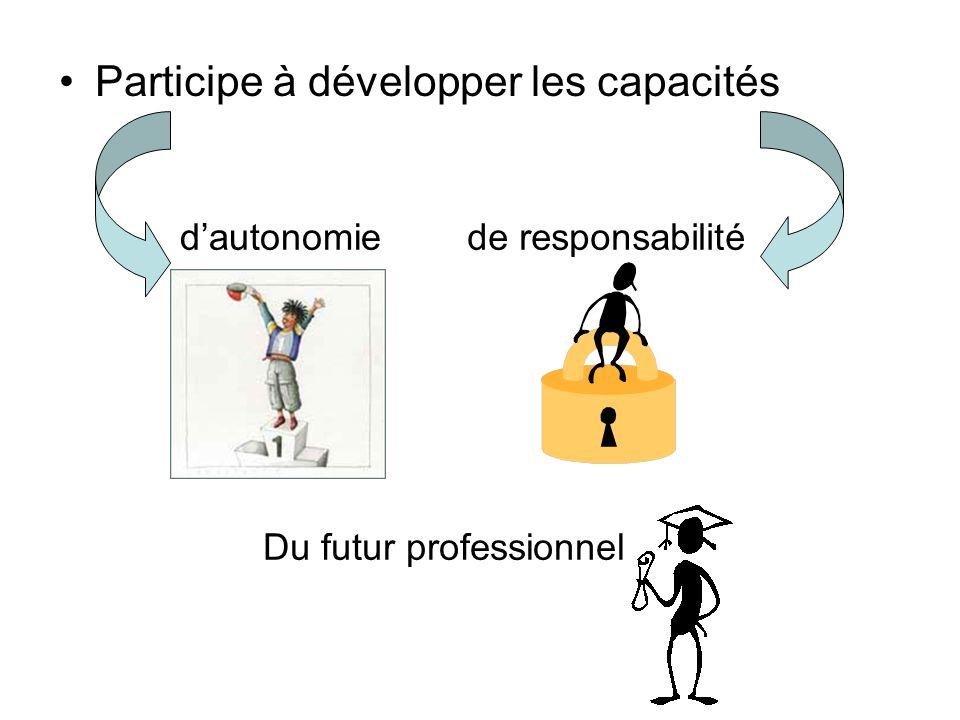 Participe à développer les capacités