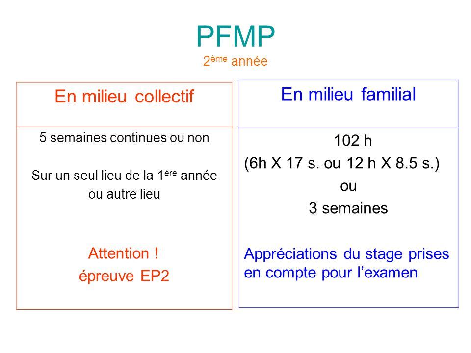 PFMP 2ème année En milieu collectif En milieu familial Attention !