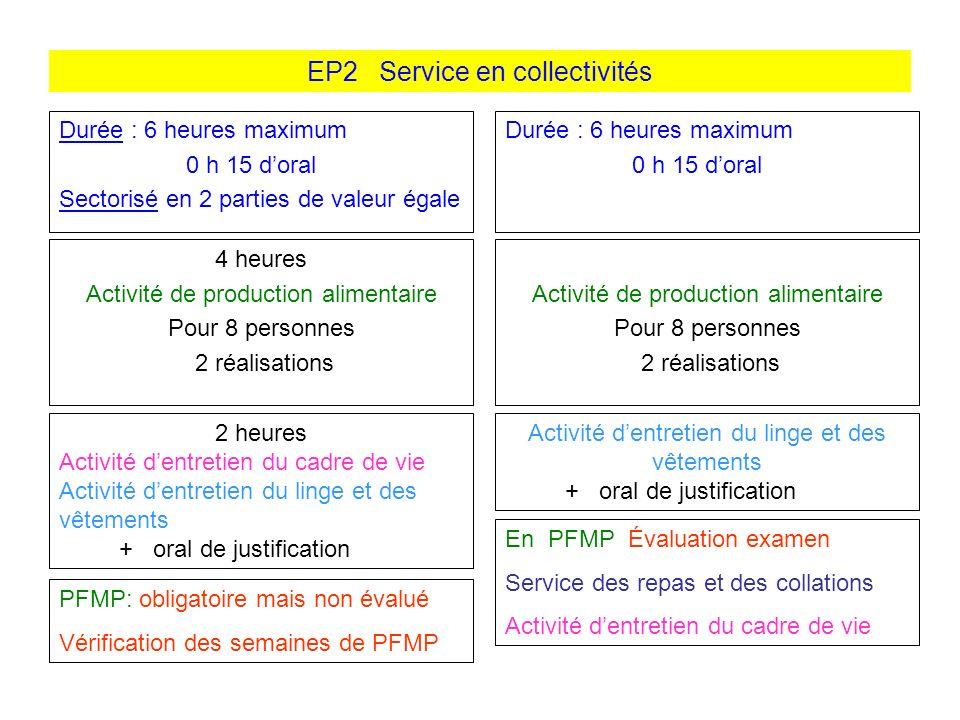 EP2 Service en collectivités