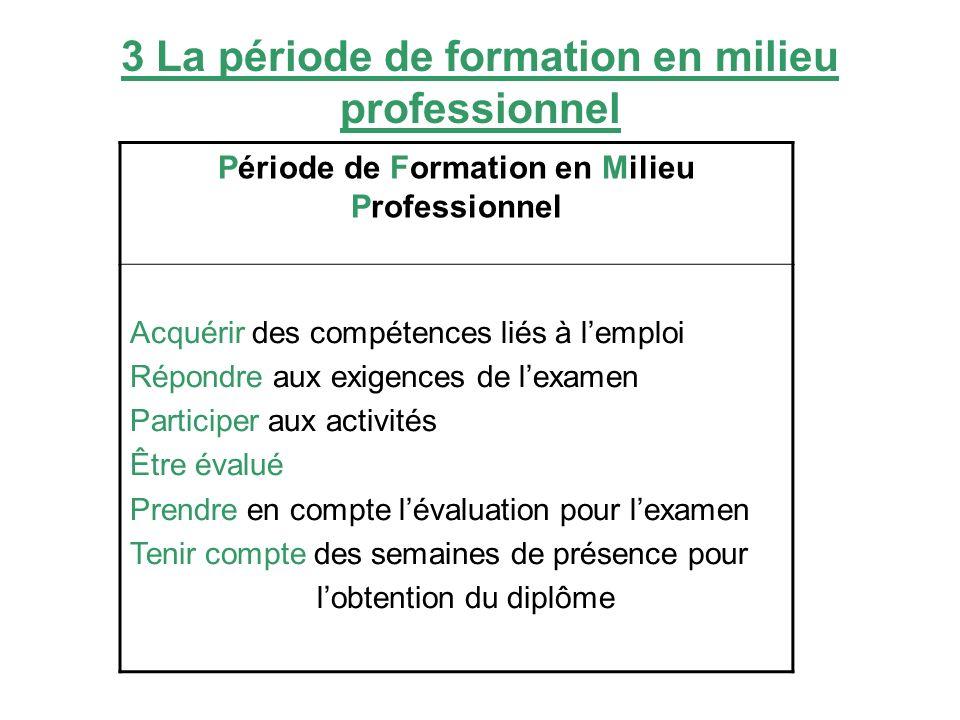 3 La période de formation en milieu professionnel