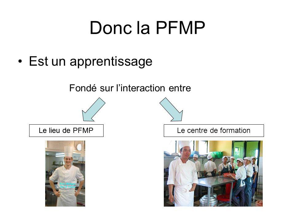 Donc la PFMP Est un apprentissage Fondé sur l'interaction entre