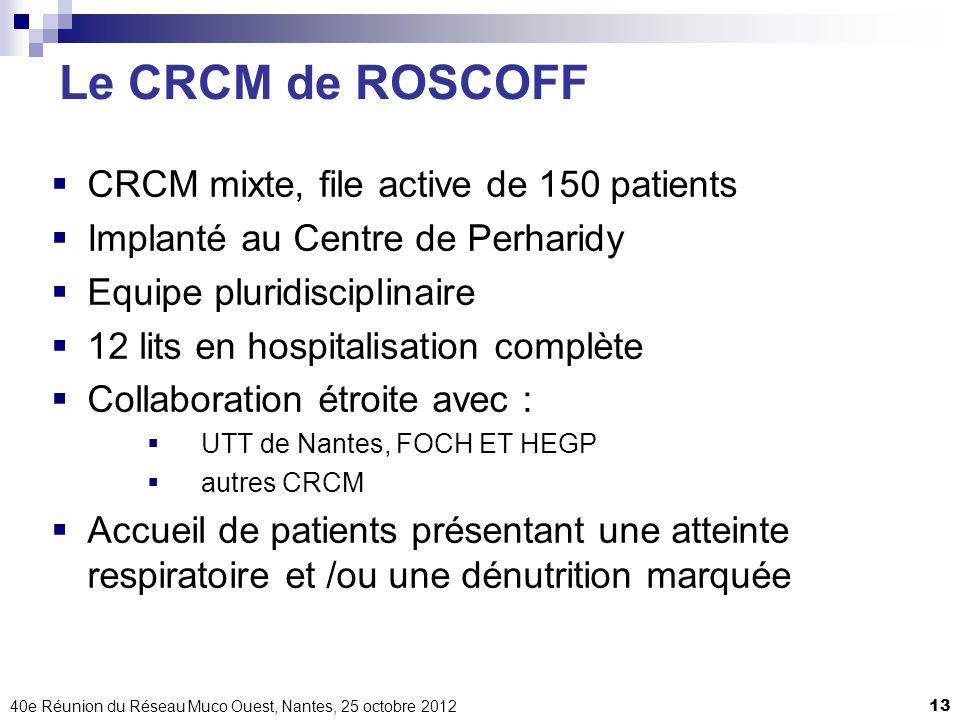 Le CRCM de ROSCOFF CRCM mixte, file active de 150 patients
