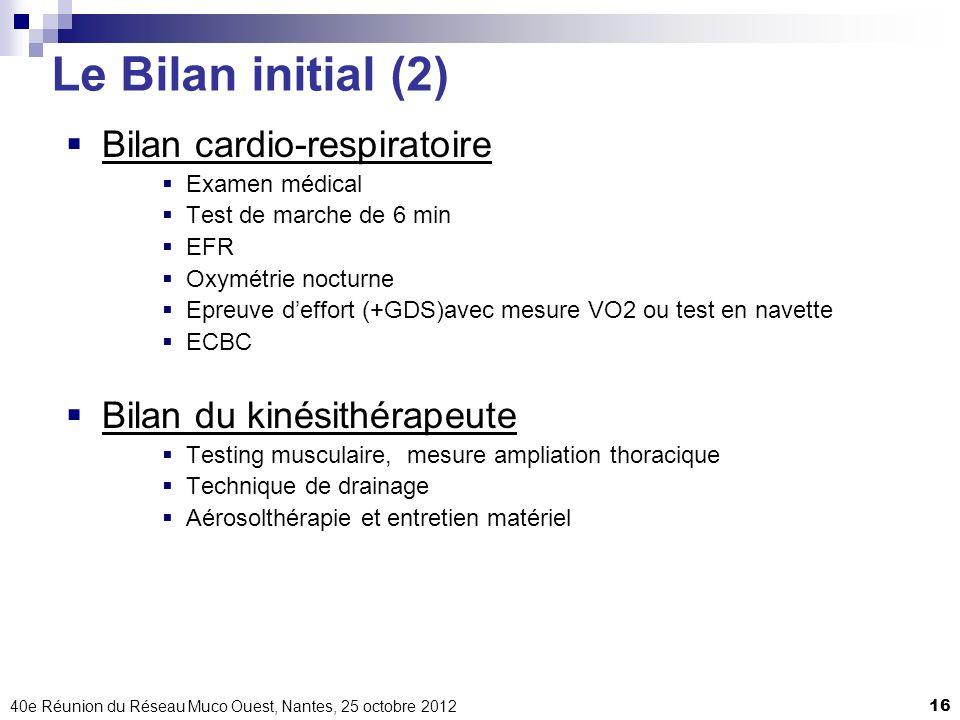 Le Bilan initial (2) Bilan cardio-respiratoire