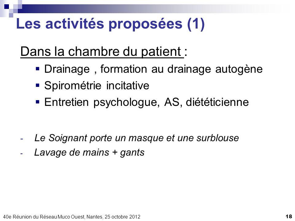 Les activités proposées (1)