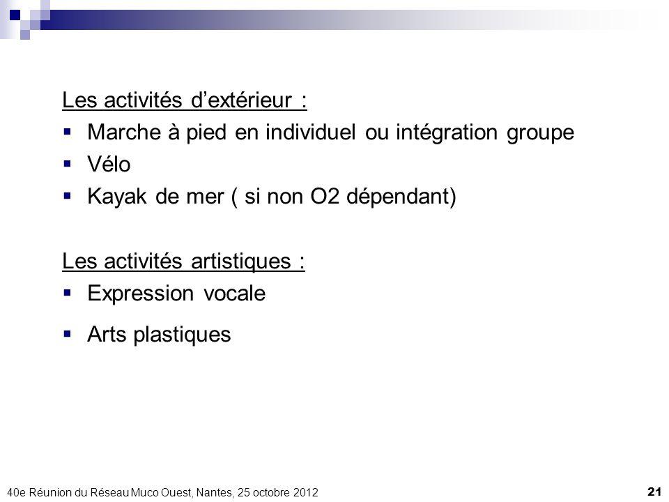 Les activités d'extérieur :