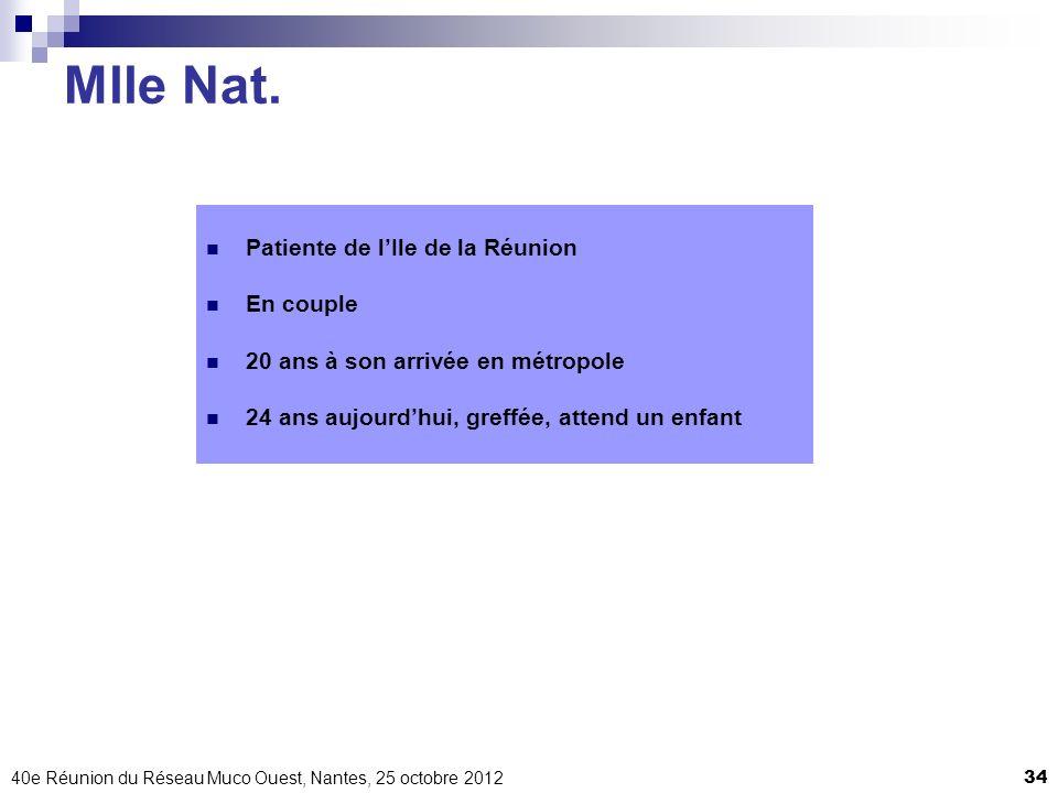 Mlle Nat. Patiente de l'Ile de la Réunion En couple