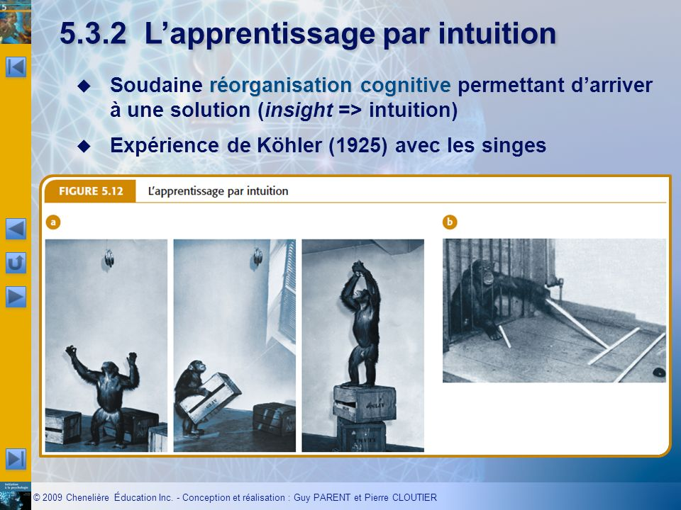 5.3.2 L'apprentissage par intuition