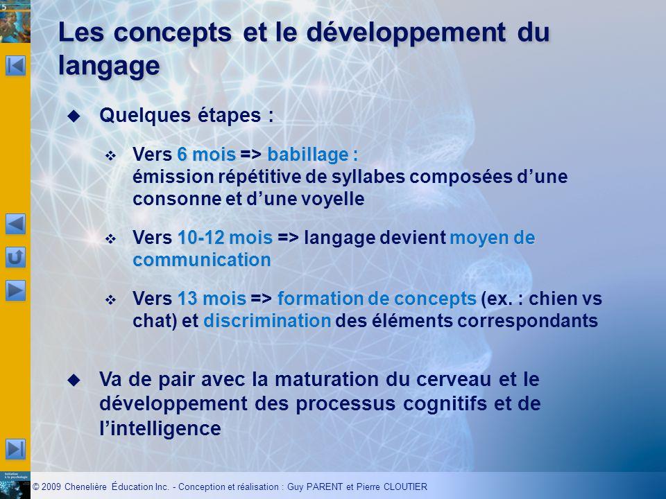 Les concepts et le développement du langage