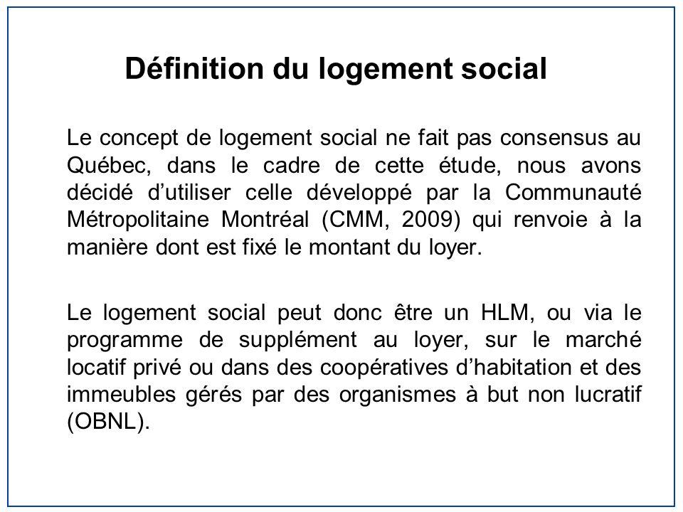 Définition du logement social