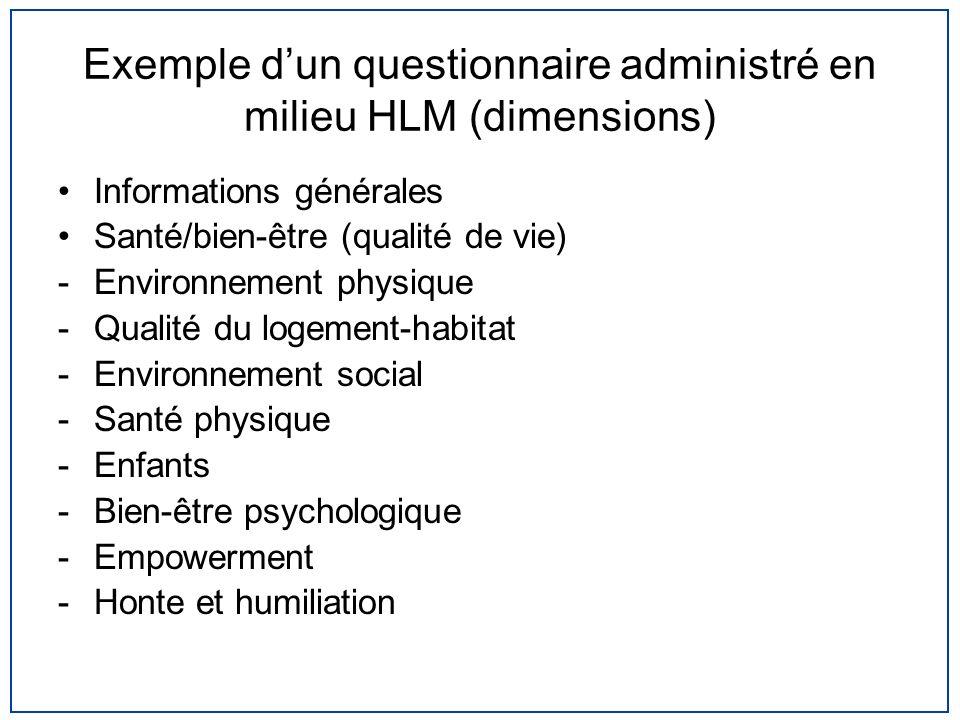 Exemple d'un questionnaire administré en milieu HLM (dimensions)
