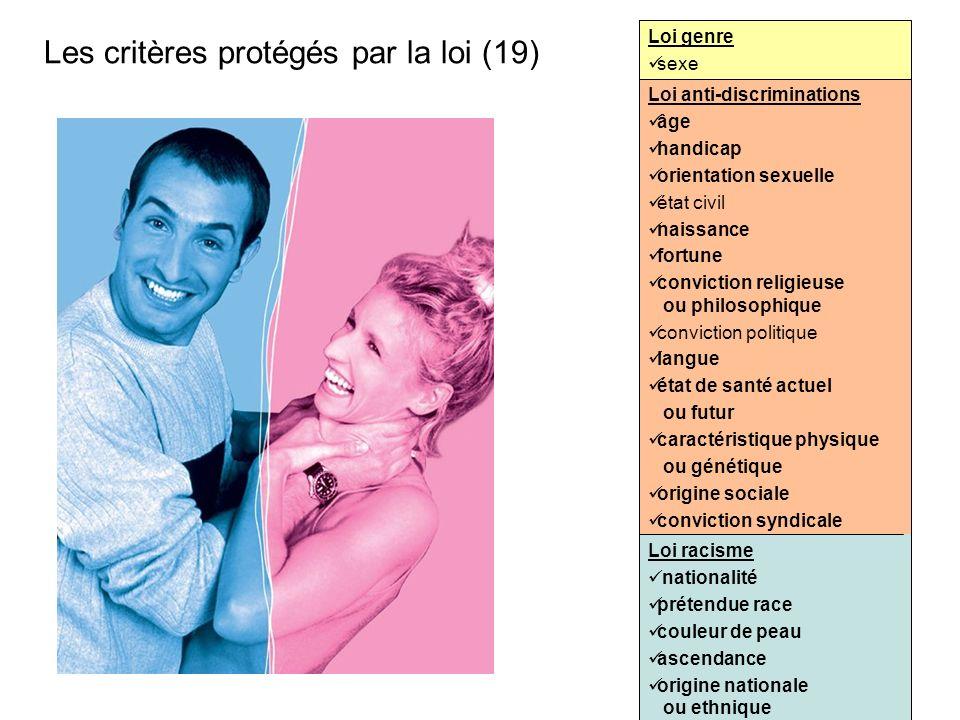 Les critères protégés par la loi (19)