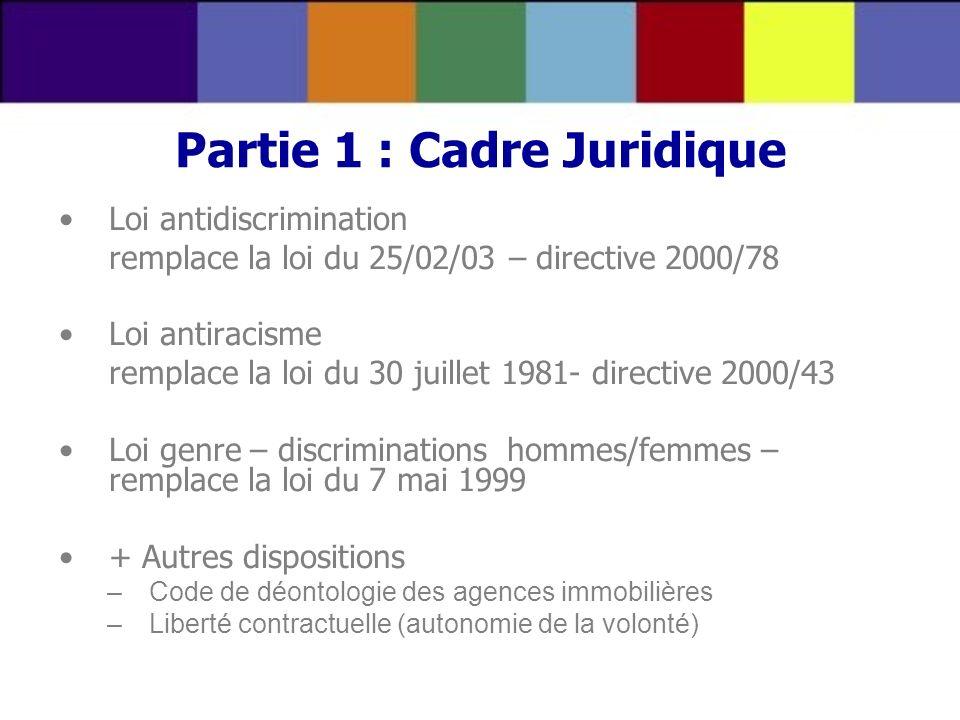 Partie 1 : Cadre Juridique