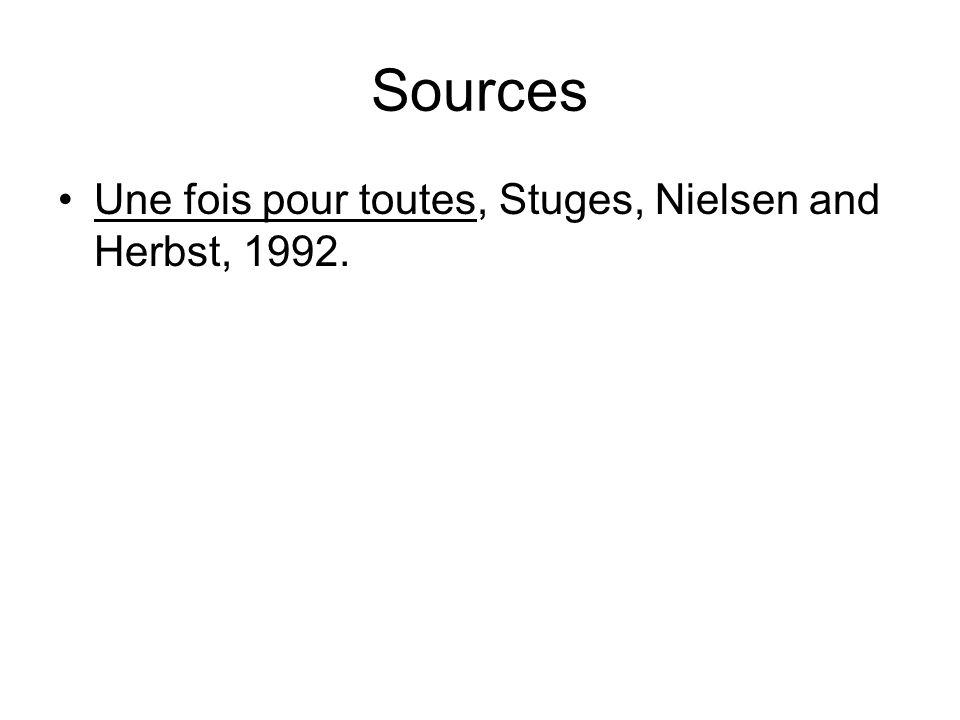 Sources Une fois pour toutes, Stuges, Nielsen and Herbst, 1992.